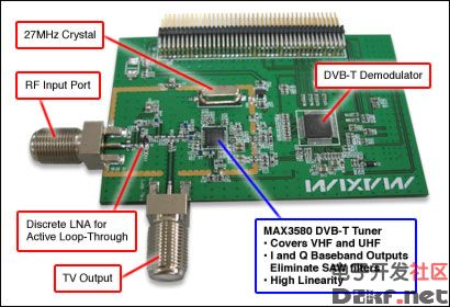 Figure 1. The reference design for the NorDig and MBRAI DVB-T tuner features the MAX3580.