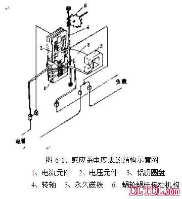 机械电度表工作原理图