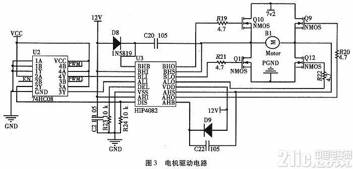 基于ARM的直流电机数字式电子调速器设计