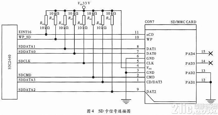 基于ARM的分布式干扰机控制单元设计