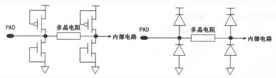 CMOS电路中ESD保护结构的设计原理与要求