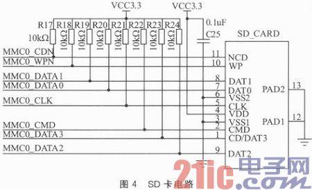 S3C6410和CR95HF的RFID读卡系统设计