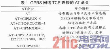 基于GPRS和嵌入式Linux的远程图像监控系统