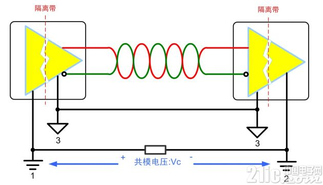 can/rs-485总线为什么要隔离?