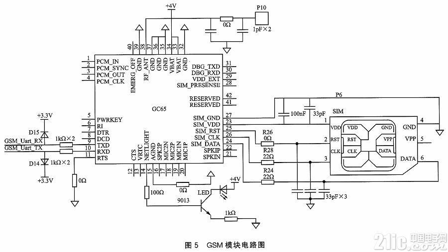 2.4 串口转USB模块电路 由于监测子系统GSM模块使用RS232通信,传统的主板都有这个接口,但由于现在主板市场定位不同,很多新主板并不带串口接口,比如,笔记本就很少再带有这种老式接口。而USB接口是PC机体系中的一套全新的工业标准,它凭借价格低廉、使用简单、协议灵活、接口标准化和易于端口扩展等优点,迅速占领了计算机外设接口领域的统治地位,它的应用已非常广泛。 为了解决GSM模块与PC机之间的通信问题,采用Prolific公司推出的芯片PL2303来实现串口转USB接口。PL2303内置USB功能控