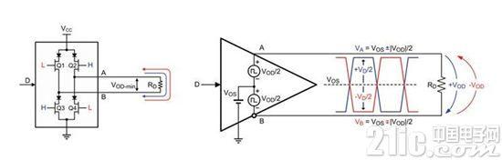 认识RS-485收发器的临界总线电压