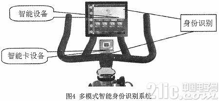 基于物联网技术的数字动感单车设计研究