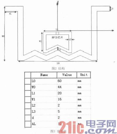 一种宽频带UHF RFID标签天线的研究与设计