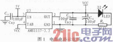 基于MSP430F169的水声遥控发射系统设计