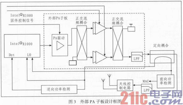 超高频RFID读写器部分电路设计