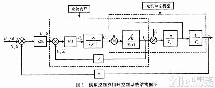 基于ARM的全数字双闭环无刷直流电动机控制系统设计