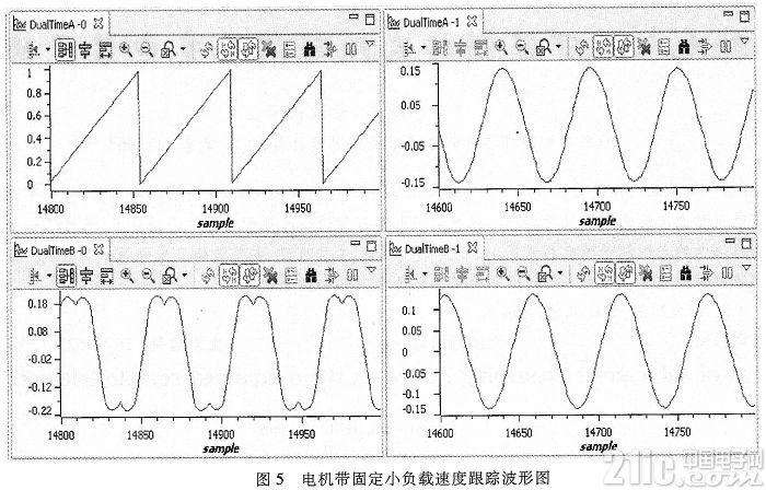 基于TMS320F28035的永磁同步电机矢量控制系统研究