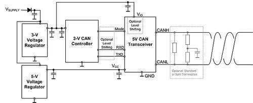 图1:双电源5V CAN收发器应用