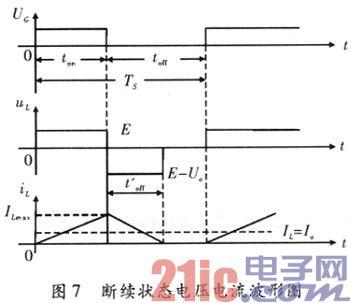 基于斩波电路的占空比最优控制研究  3 结束语 介绍了升降压斩波电路