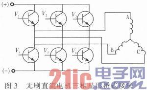 基于LPC2210的无刷直流电动机的控制