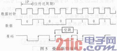 基于RFID的控制阀系统设计