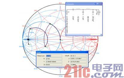 图3 TRF7970A 射频前端匹配网