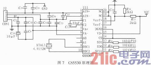基于CS5530的计重计数电子秤的研究与设计