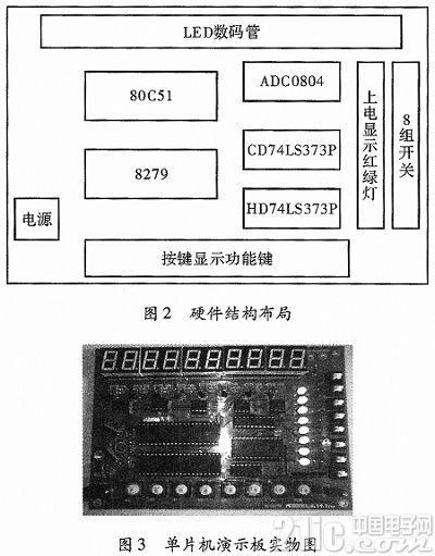 基于80C51单片机的教学演示板设计