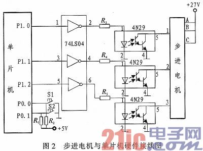 基于89C51单片机的步进电动机控制系统设计