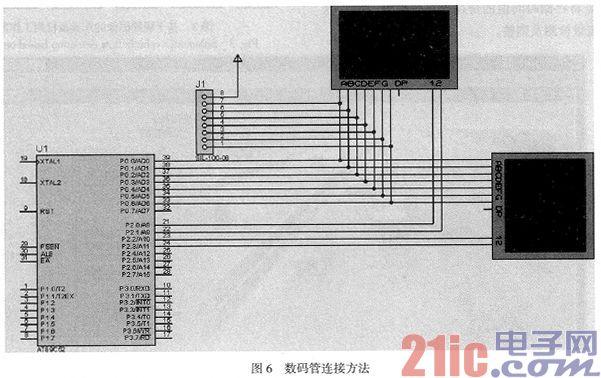 基于单片机的交通灯控制系统设计