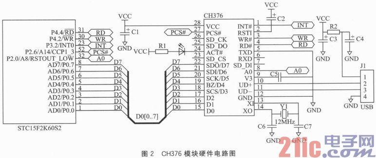 STC15和CH376的实时海量数据采集系统设计