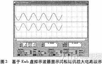 基于EWB的运算放大器仿真教学及应用