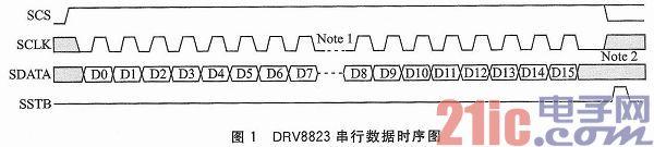 电机驱动芯片DRV8823在XBT自动投放系统中的应用