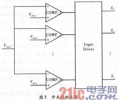 一种提高DC—DC瞬态响应的误差放大器设计