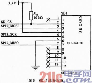 基于STM32的加密录音笔设计
