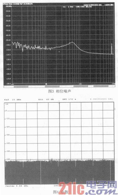 X波段多功能频率合成器设计
