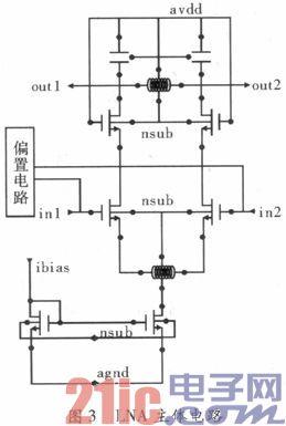 基于WCDMA接收机系统的低噪声放大器设计