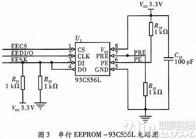 基于PCI CAN的数据转换系统设计