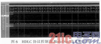 基于FPGA+ARM的HDLC协议控制器的设计与实现