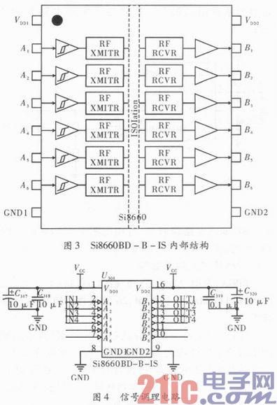 基于FPGA的高精度频率电压转换系统设计实现