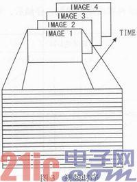 基于FPGA的视频图像画面分割器设计