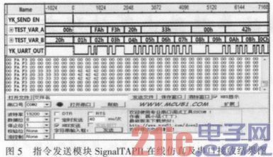 基于FPGA的无人机控制器设计与实现