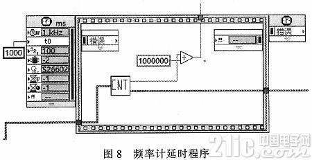 基于LabView的晶体振荡器测试系统