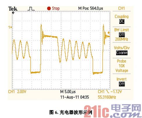 图 6. 充电器波形示例