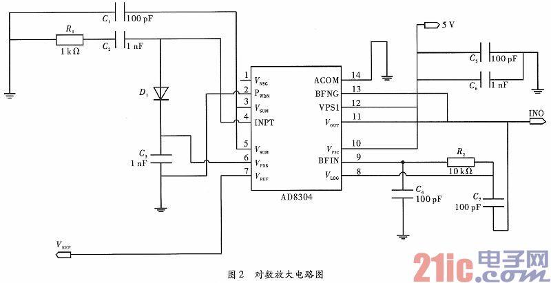 基于STM32的光功率实时监测系统设计