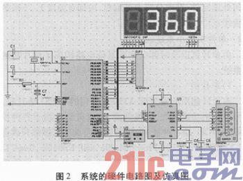 基于单片机的温度采集系统设计