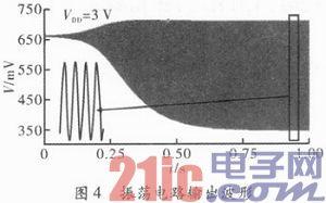 一种高性能时钟晶体振荡器电路设计