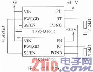 TMS320DM642的视频监控系统硬件设计
