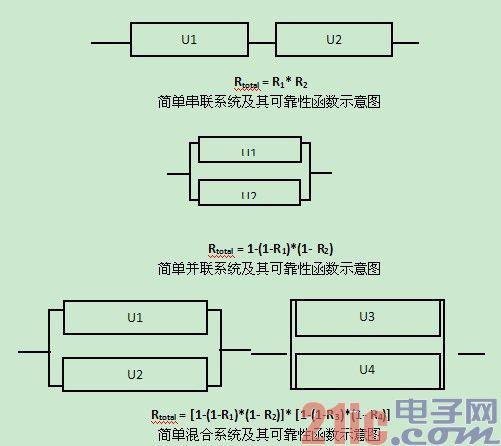 简单混合系统及其可靠性函数示意图