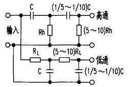 二阶二分频网络