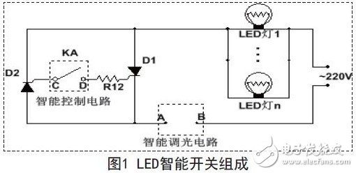 LED智能开关组成