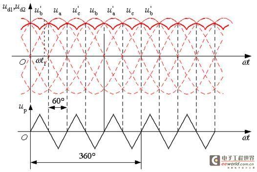 带平衡电抗器的双反星形可控整流电路