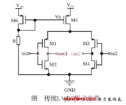 传统LVDS驱动电路