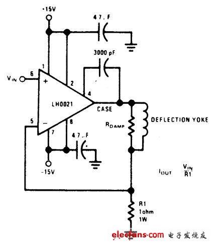 CRT偏转线圈驱动器原理图