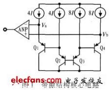 带隙基准电压源核心电路